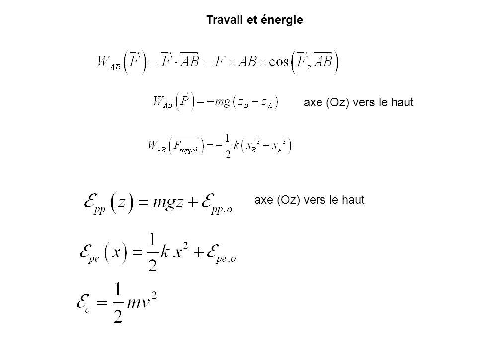 Travail et énergie axe (Oz) vers le haut axe (Oz) vers le haut