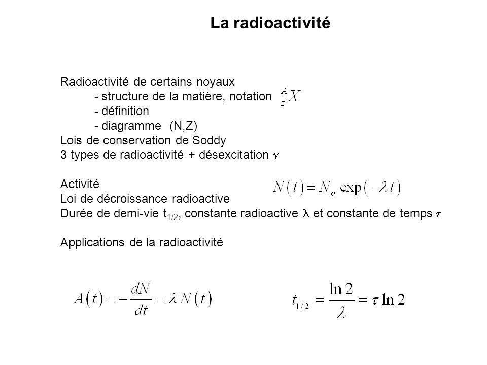 La radioactivité Radioactivité de certains noyaux