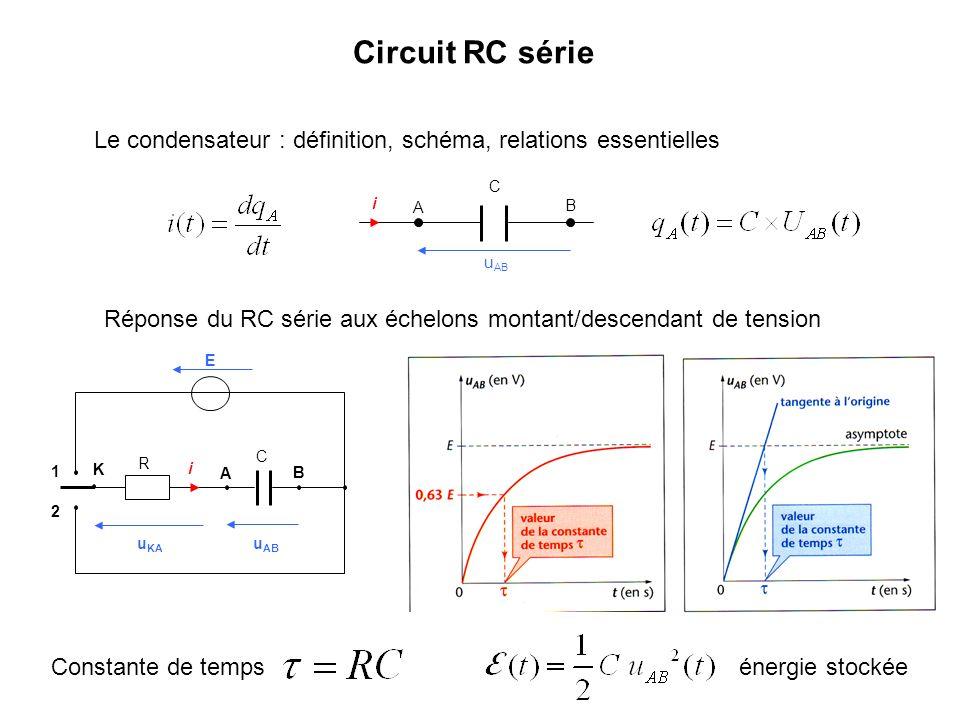 Circuit RC série Le condensateur : définition, schéma, relations essentielles. A. B. i. C. uAB.