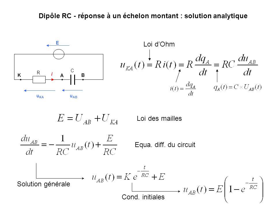 Dipôle RC - réponse à un échelon montant : solution analytique