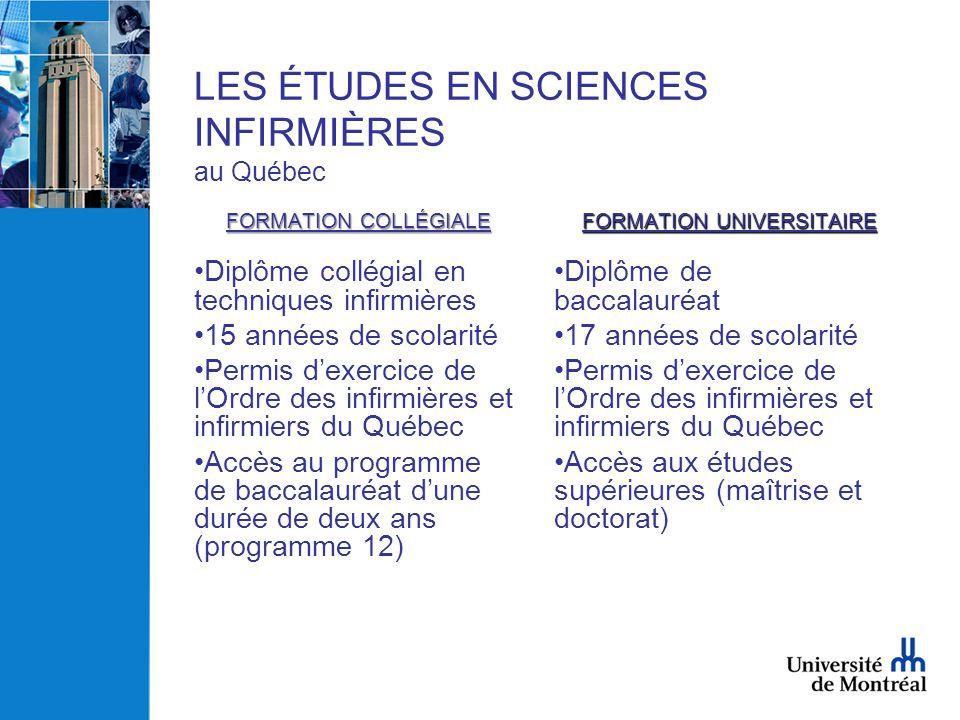 LES ÉTUDES EN SCIENCES INFIRMIÈRES au Québec