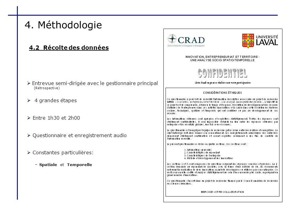 4. Méthodologie 4.2 Récolte des données