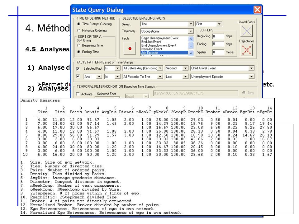 4. Méthodologie h(t,x) = h(t) exp(x`β) 4.5 Analyses et modélisation