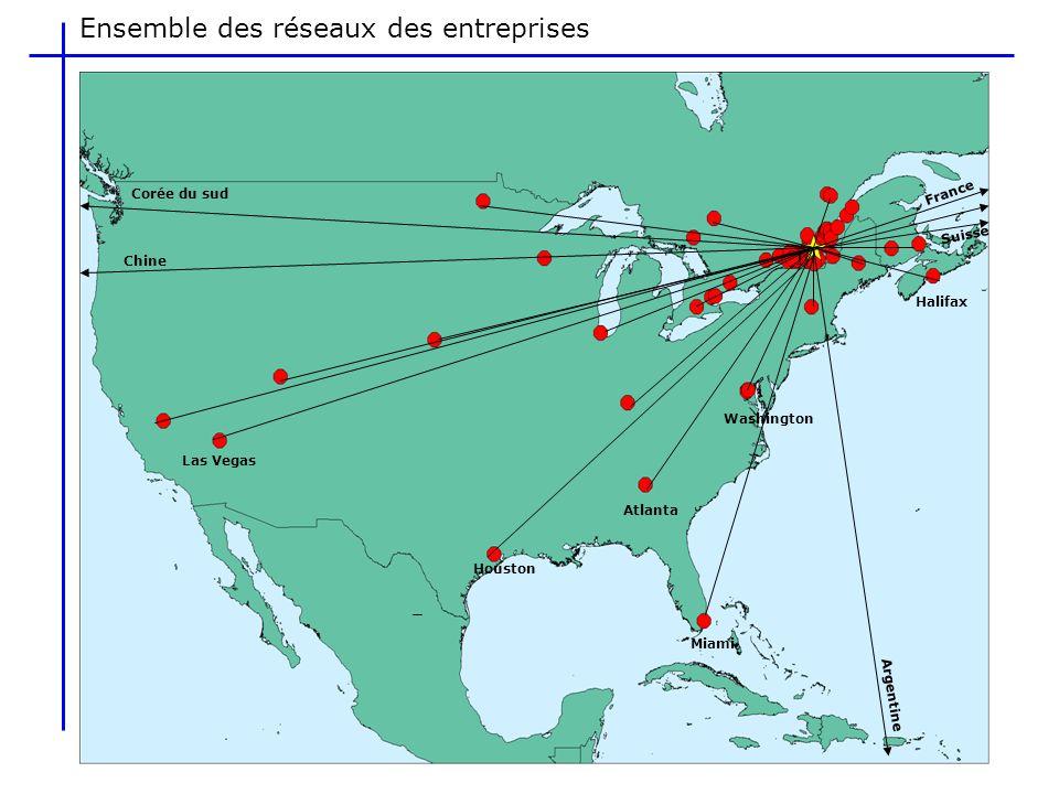 Ensemble des réseaux des entreprises