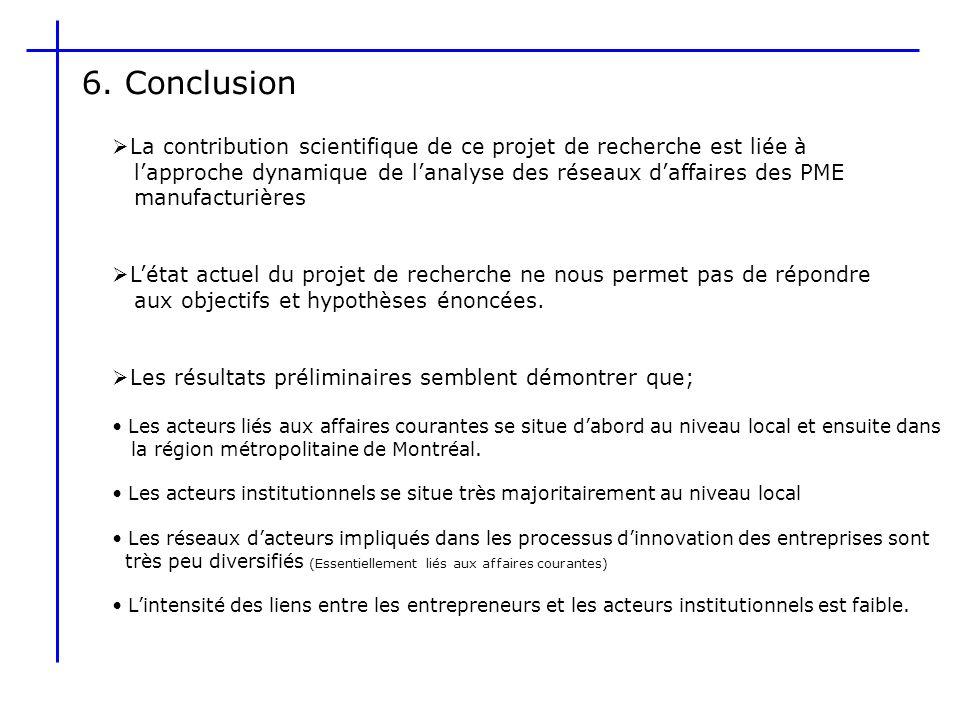 6. Conclusion La contribution scientifique de ce projet de recherche est liée à. l'approche dynamique de l'analyse des réseaux d'affaires des PME.