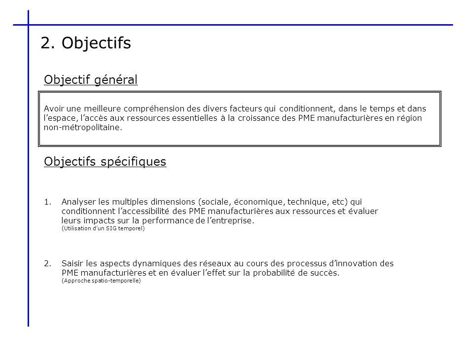 2. Objectifs Objectif général Objectifs spécifiques