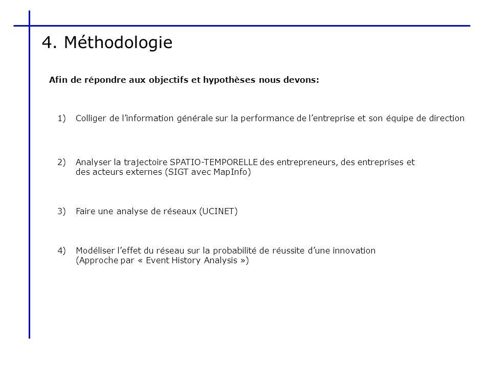 4. Méthodologie Afin de répondre aux objectifs et hypothèses nous devons: