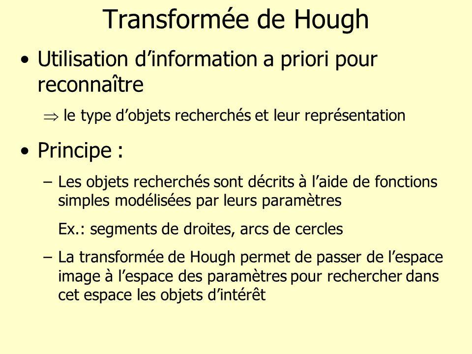 Transformée de Hough Utilisation d'information a priori pour reconnaître.  le type d'objets recherchés et leur représentation.