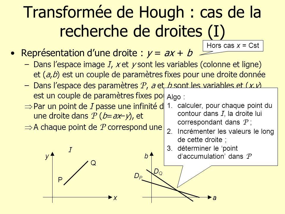 Transformée de Hough : cas de la recherche de droites (I)