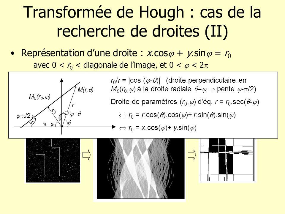 Transformée de Hough : cas de la recherche de droites (II)