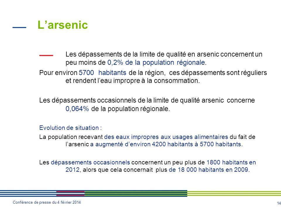 L'arsenic Les dépassements de la limite de qualité en arsenic concernent un peu moins de 0,2% de la population régionale.