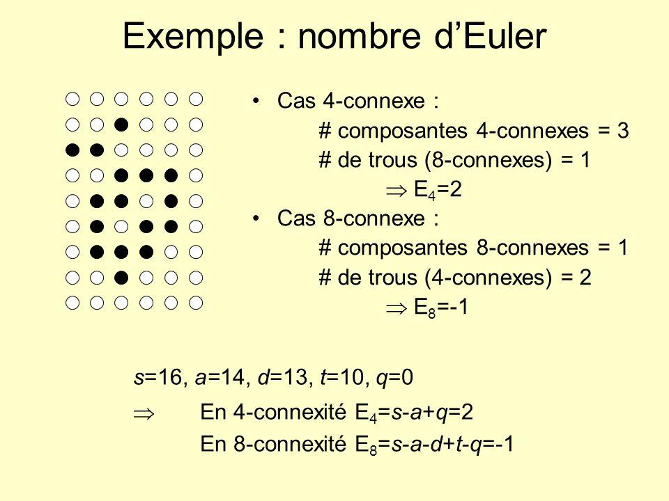 Exemple : nombre d'Euler