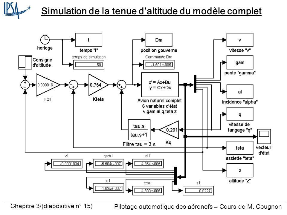 Simulation de la tenue d'altitude du modèle complet