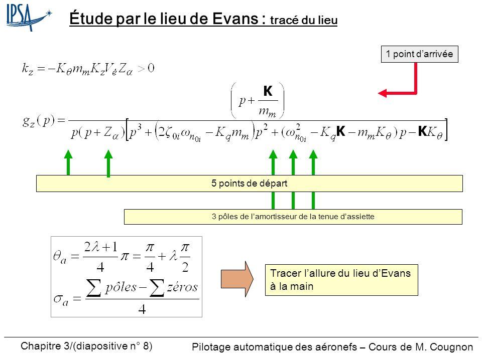 Étude par le lieu de Evans : tracé du lieu