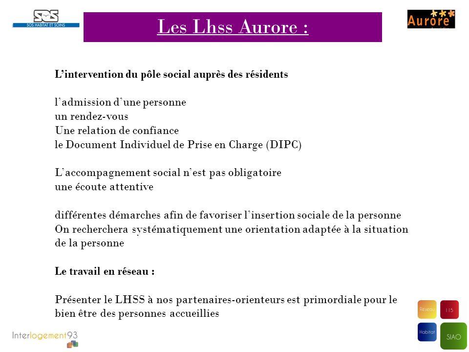 Les Lhss Aurore : L'intervention du pôle social auprès des résidents