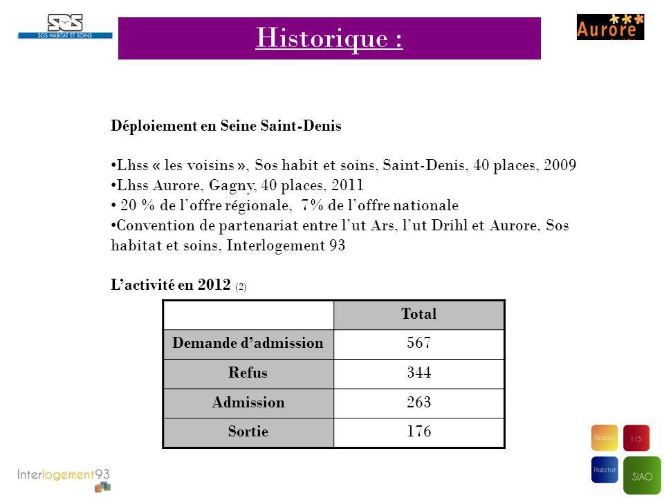 Historique : Déploiement en Seine Saint-Denis