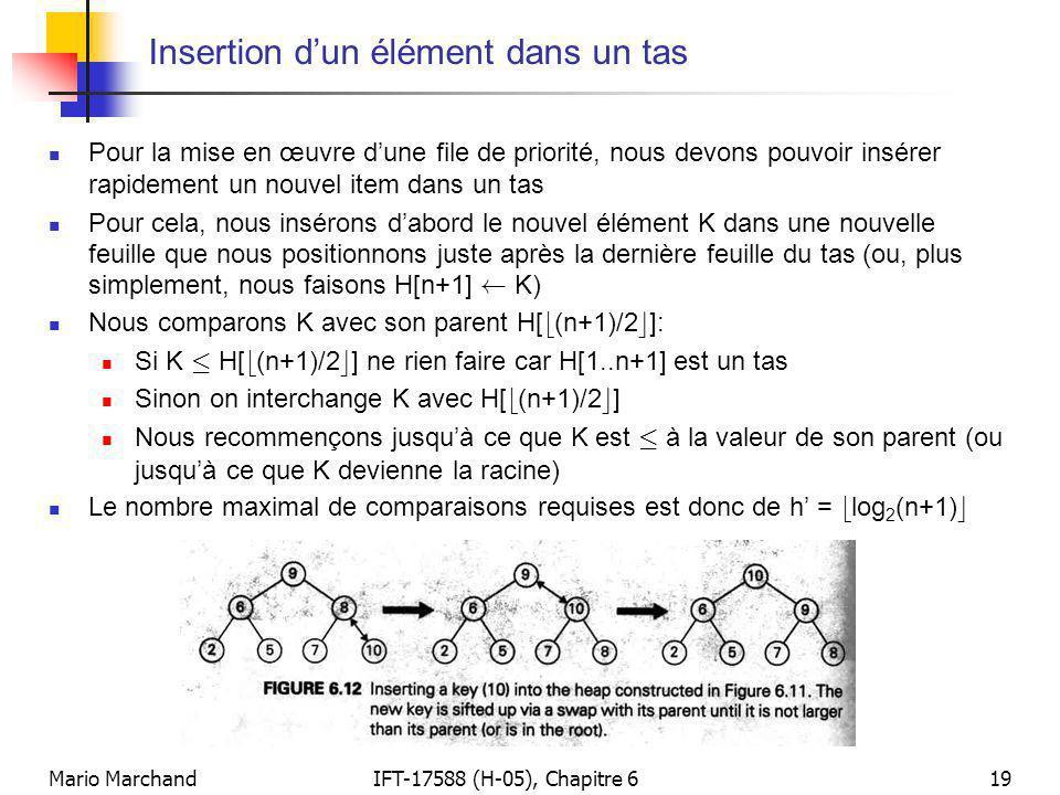Insertion d'un élément dans un tas