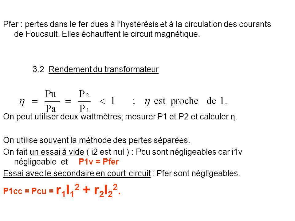 Pfer : pertes dans le fer dues à l'hystérésis et à la circulation des courants de Foucault. Elles échauffent le circuit magnétique.