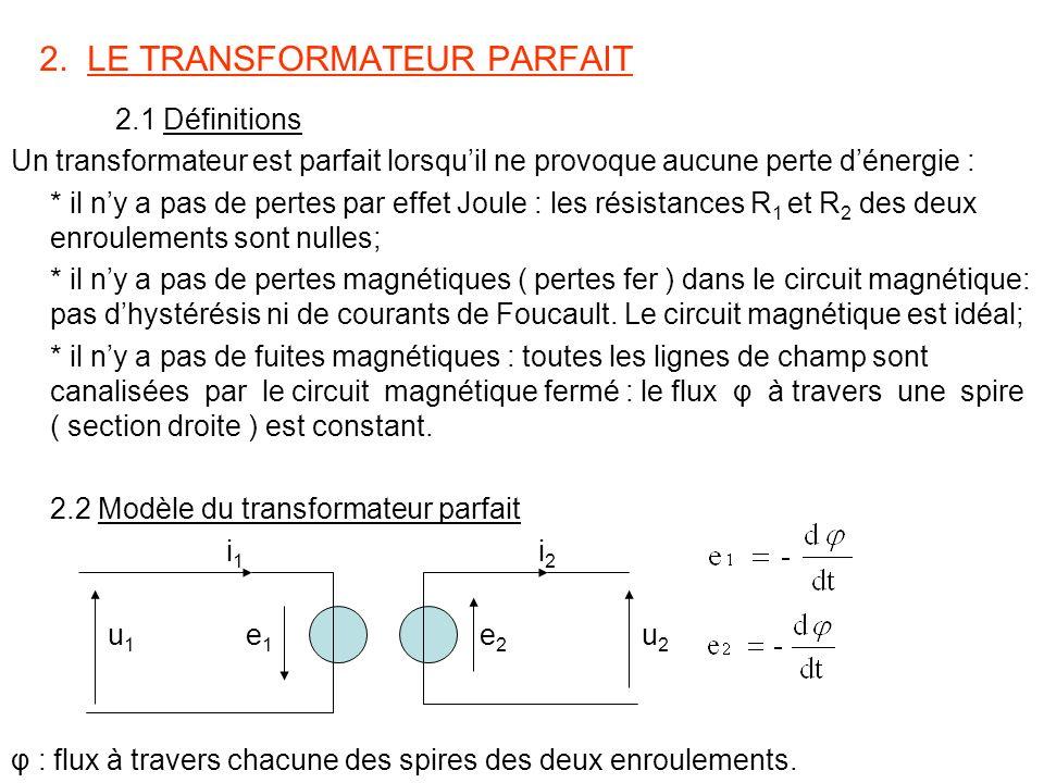 2. LE TRANSFORMATEUR PARFAIT