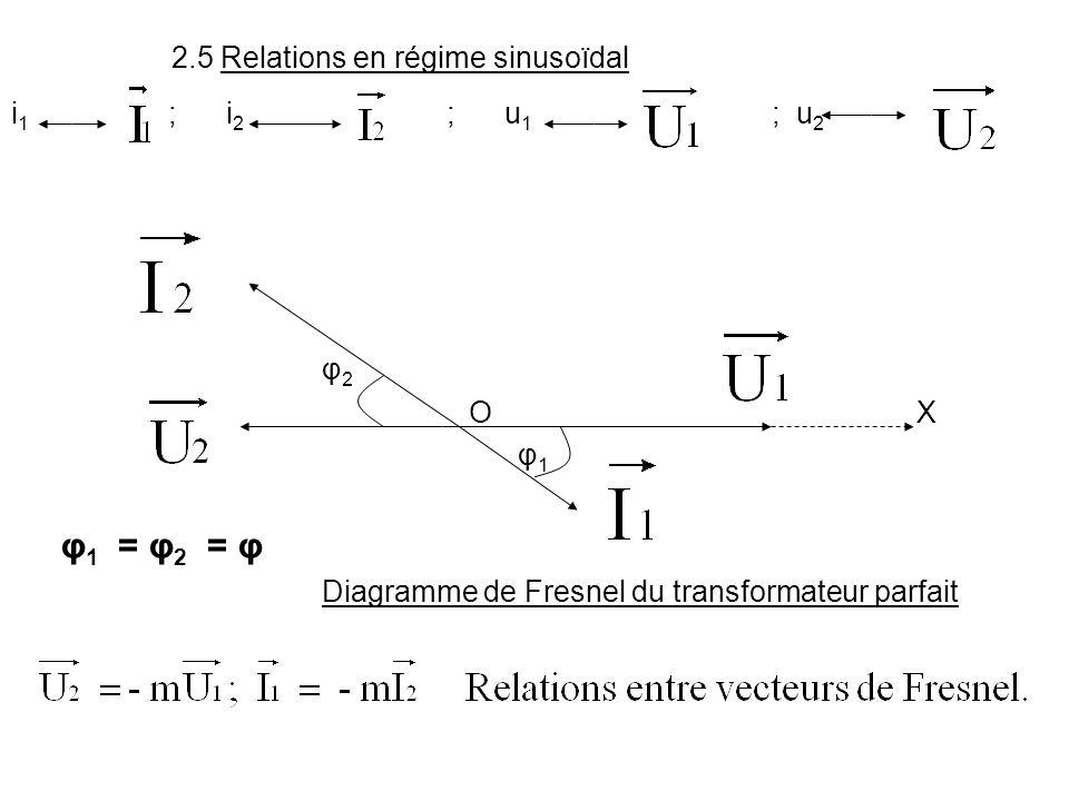 2.5 Relations en régime sinusoïdal