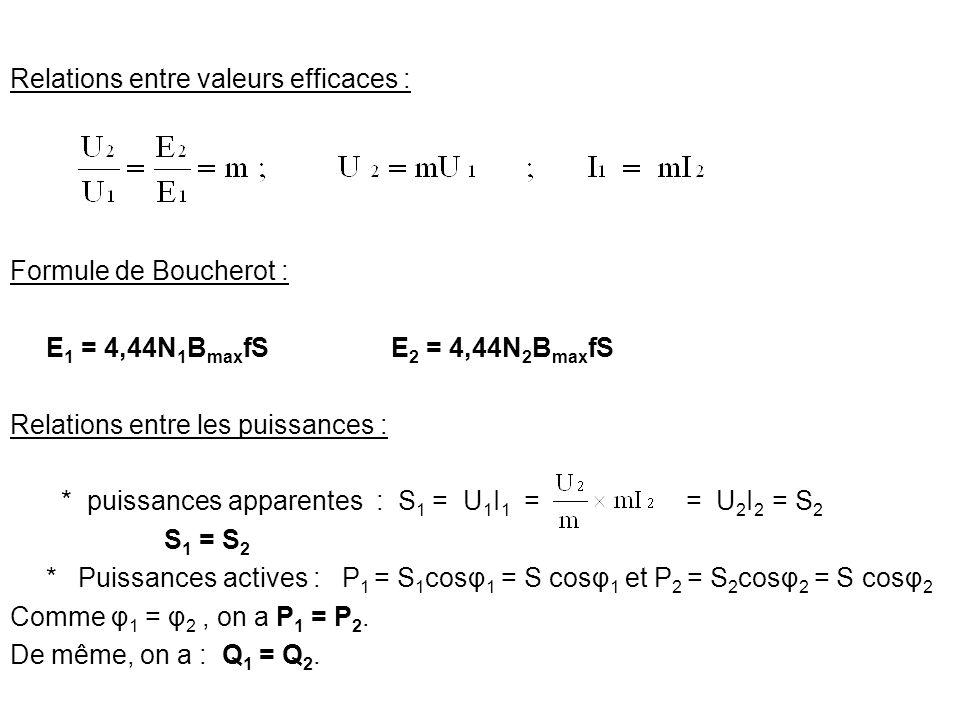 Relations entre valeurs efficaces :
