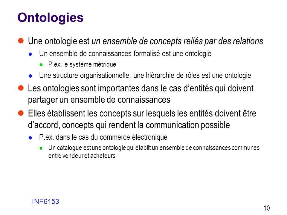 Ontologies Une ontologie est un ensemble de concepts reliés par des relations. Un ensemble de connaissances formalisé est une ontologie.