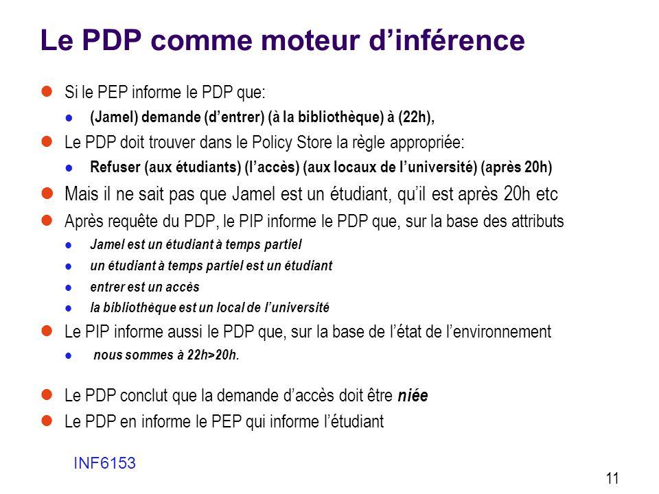 Le PDP comme moteur d'inférence