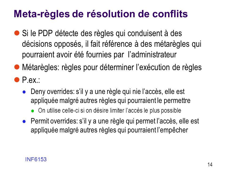 Meta-règles de résolution de conflits