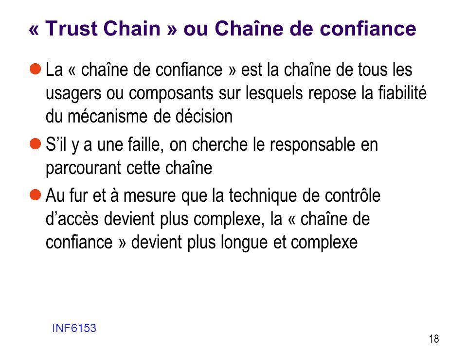 « Trust Chain » ou Chaîne de confiance
