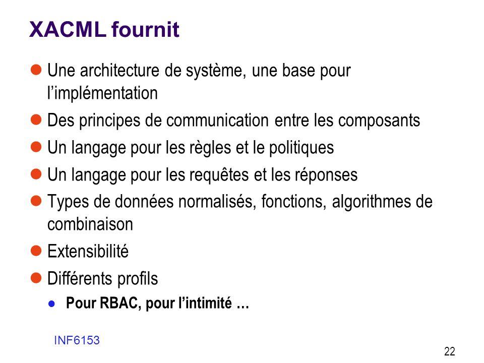 XACML fournit Une architecture de système, une base pour l'implémentation. Des principes de communication entre les composants.