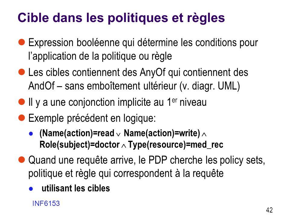 Cible dans les politiques et règles