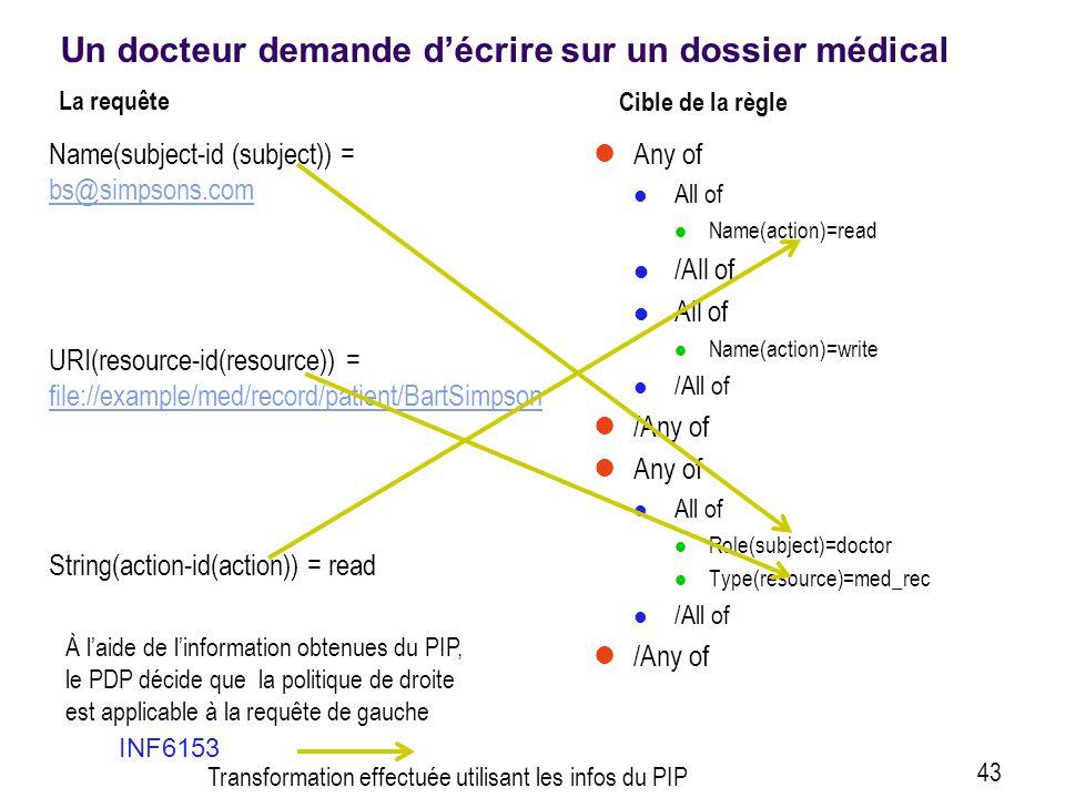 Un docteur demande d'écrire sur un dossier médical
