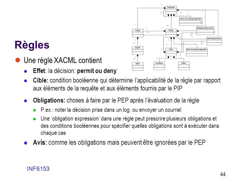 Règles Une règle XACML contient
