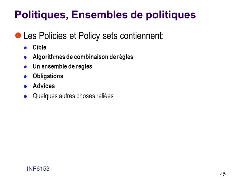 Politiques, Ensembles de politiques