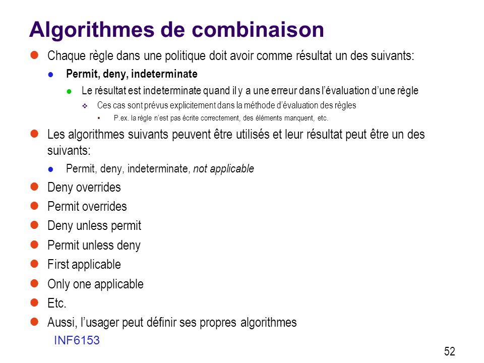 Algorithmes de combinaison