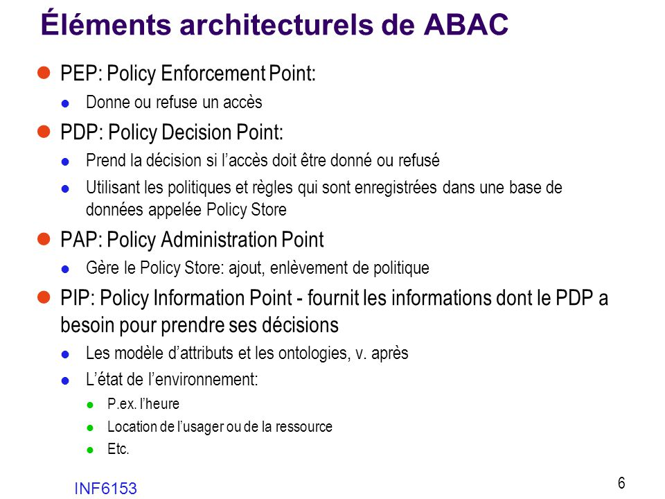 Éléments architecturels de ABAC