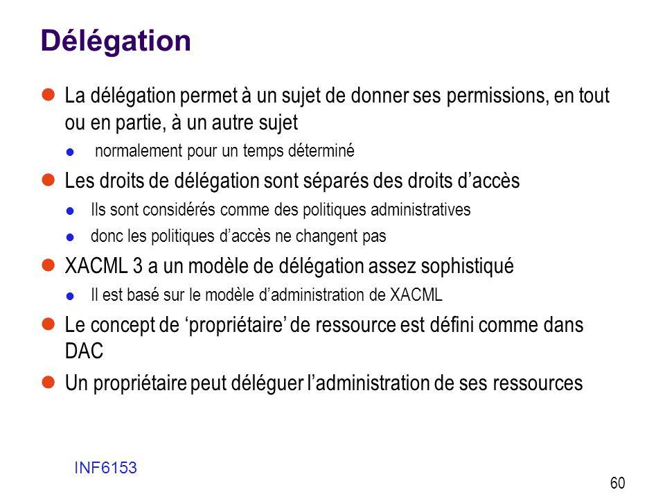 Délégation La délégation permet à un sujet de donner ses permissions, en tout ou en partie, à un autre sujet.