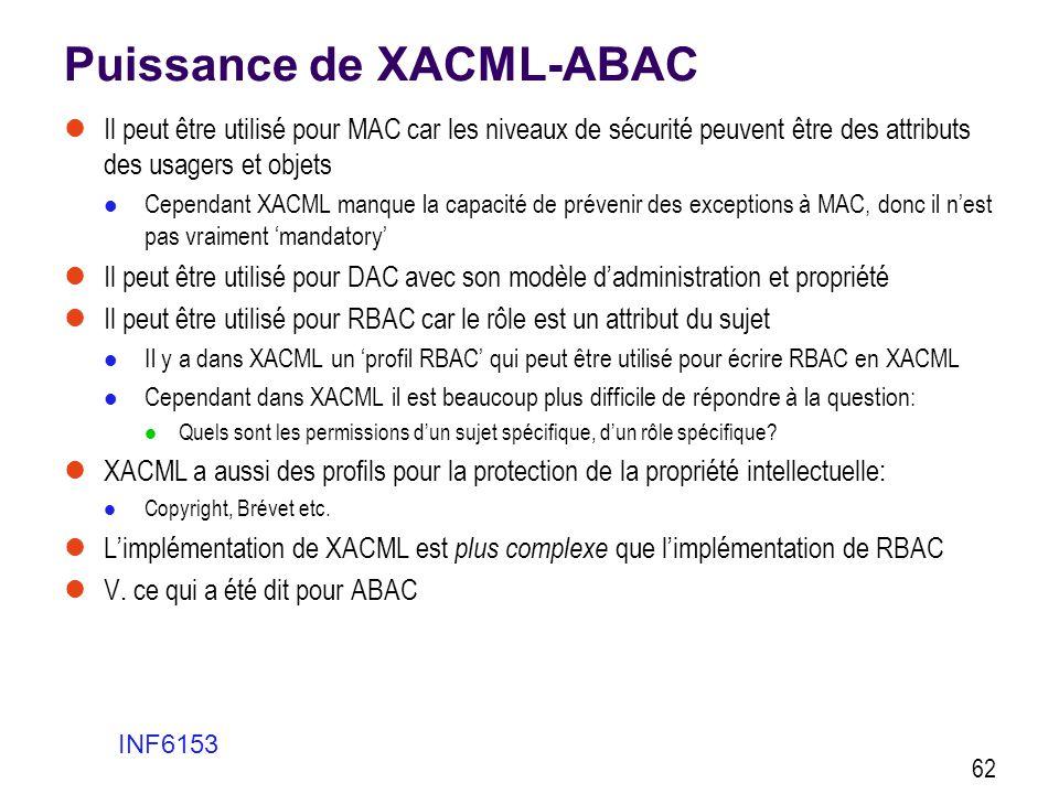 Puissance de XACML-ABAC