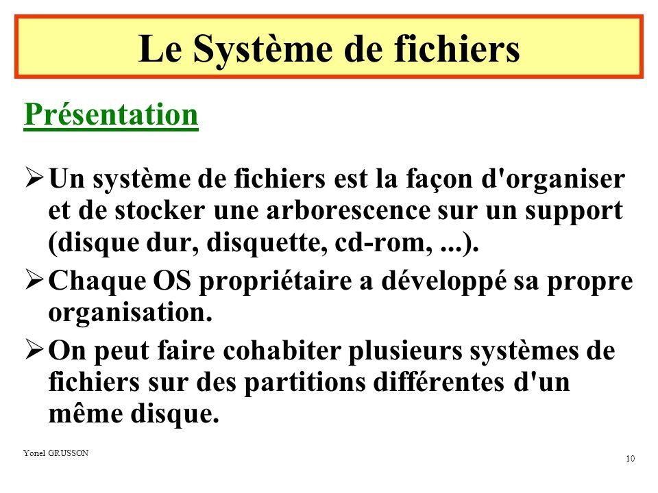 Le Système de fichiers Présentation