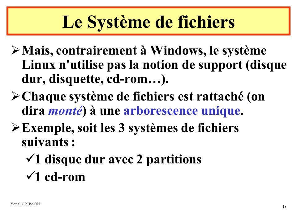 Le Système de fichiers Mais, contrairement à Windows, le système Linux n utilise pas la notion de support (disque dur, disquette, cd-rom…).