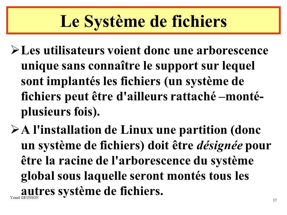Le Système de fichiers