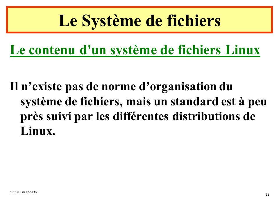 Le Système de fichiers Le contenu d un système de fichiers Linux