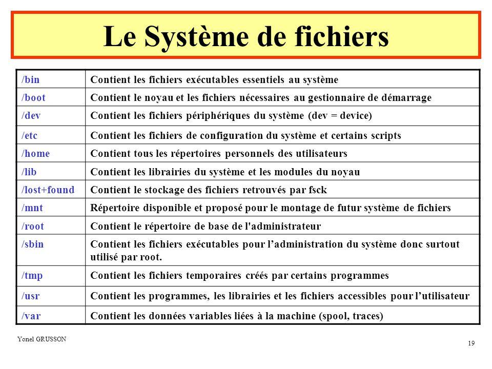 Le Système de fichiers /bin