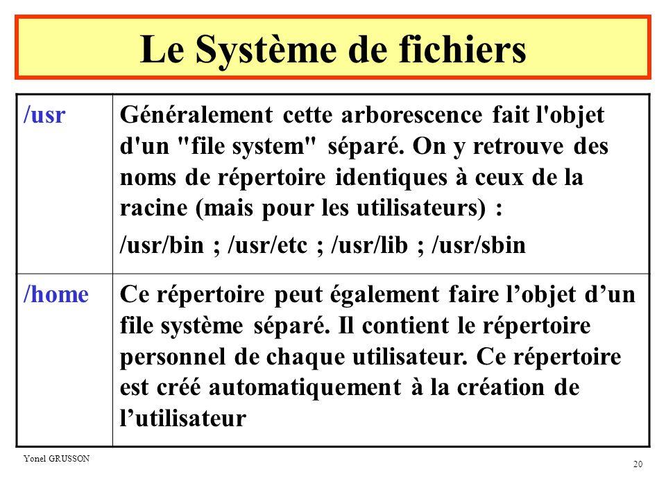 Le Système de fichiers /usr