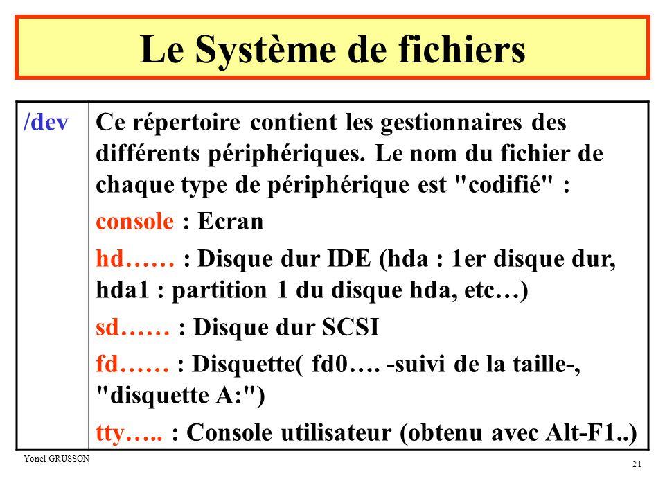 Le Système de fichiers /dev