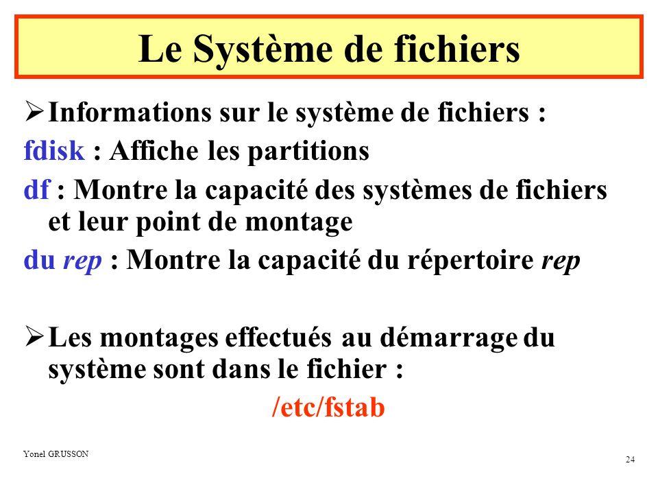 Le Système de fichiers Informations sur le système de fichiers :