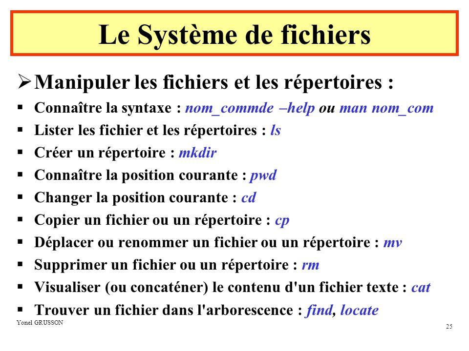 Le Système de fichiers Manipuler les fichiers et les répertoires :