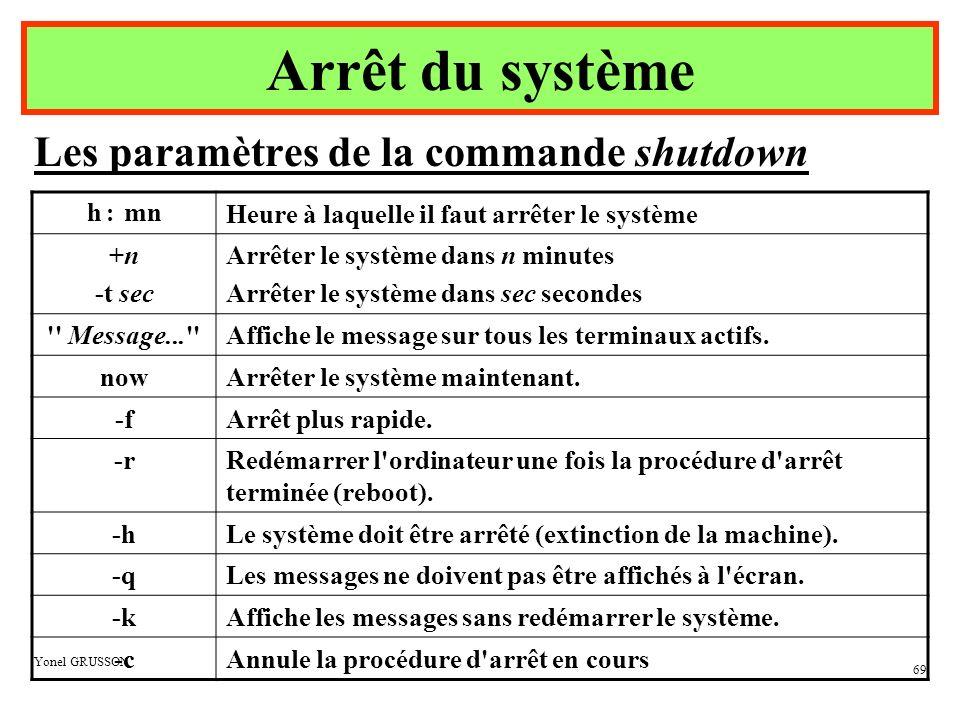 Arrêt du système Les paramètres de la commande shutdown h: mn