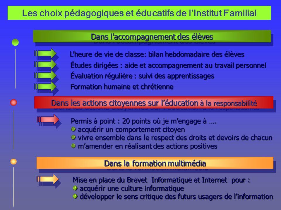 Les choix pédagogiques et éducatifs de l'Institut Familial