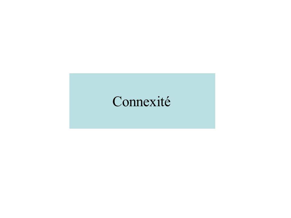 Connexité